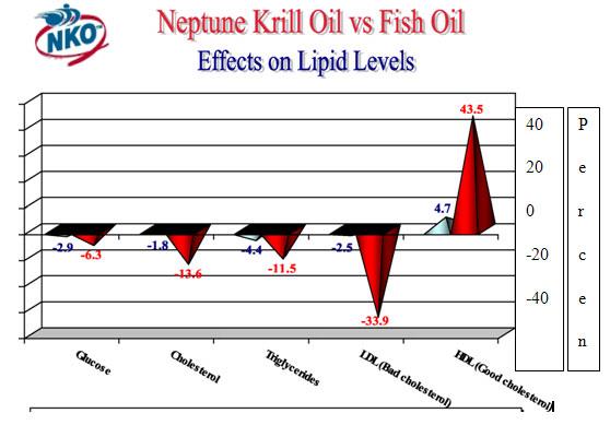 Krill_Oil_Fish_Oil_img